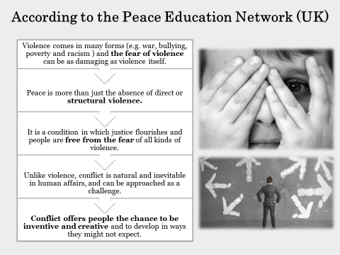 ¿Qué es la paz?