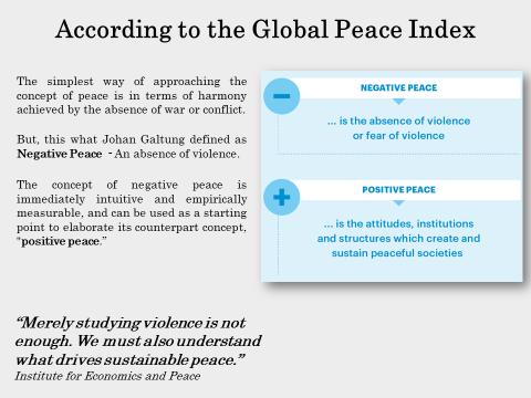 Visión de la paz